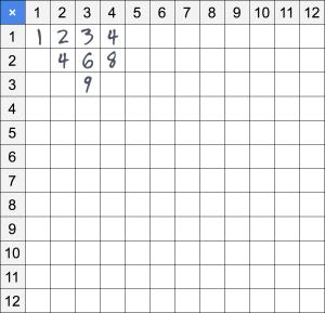 MultiplicationTableExample@2x
